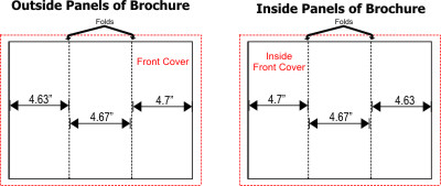 tri-fold